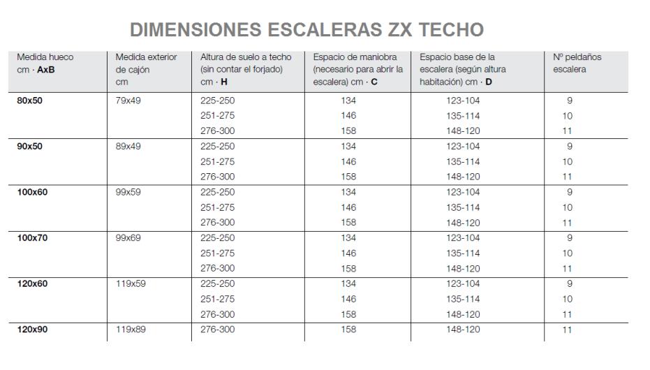 Escalera escamoteable tijera metalica zx escaleras - Escalera escamoteable precio ...